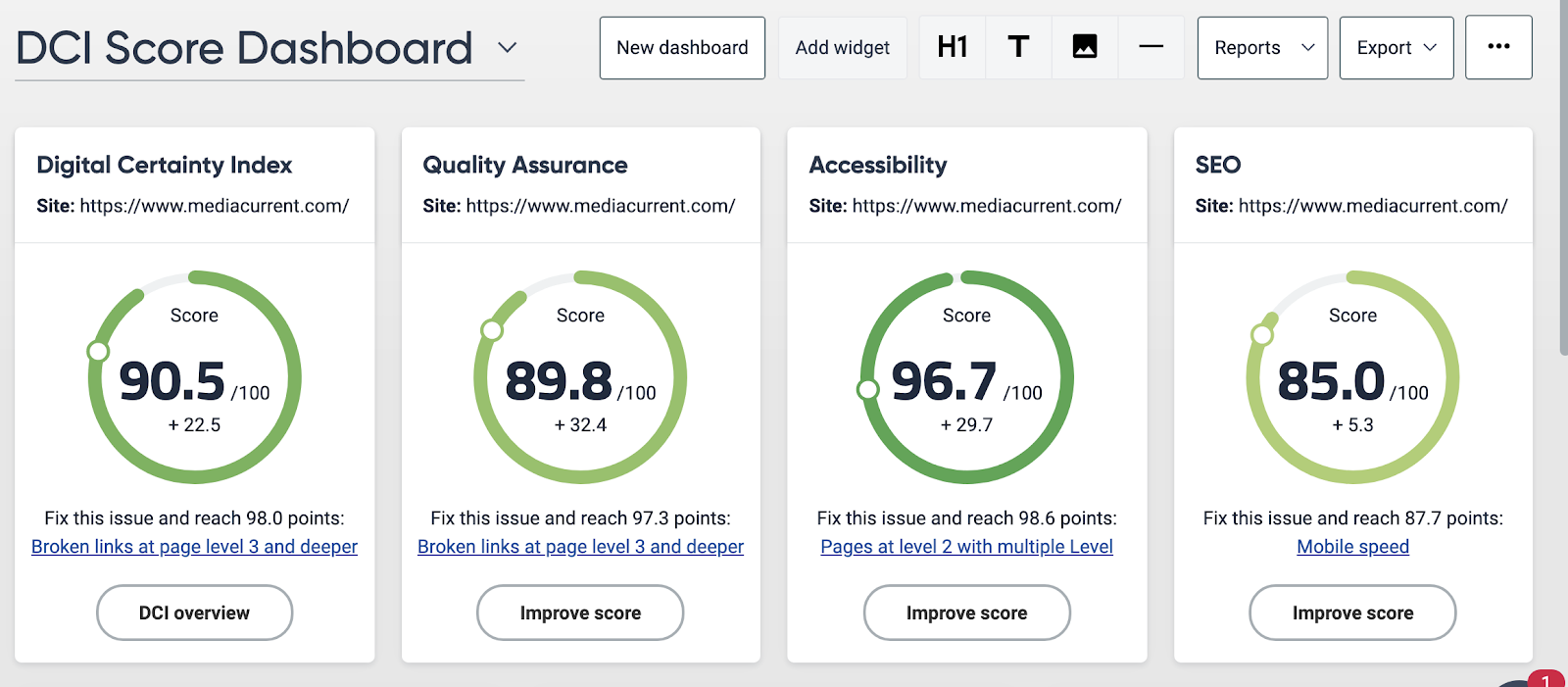 dci dashboard of mediacurrent site in siteimprove