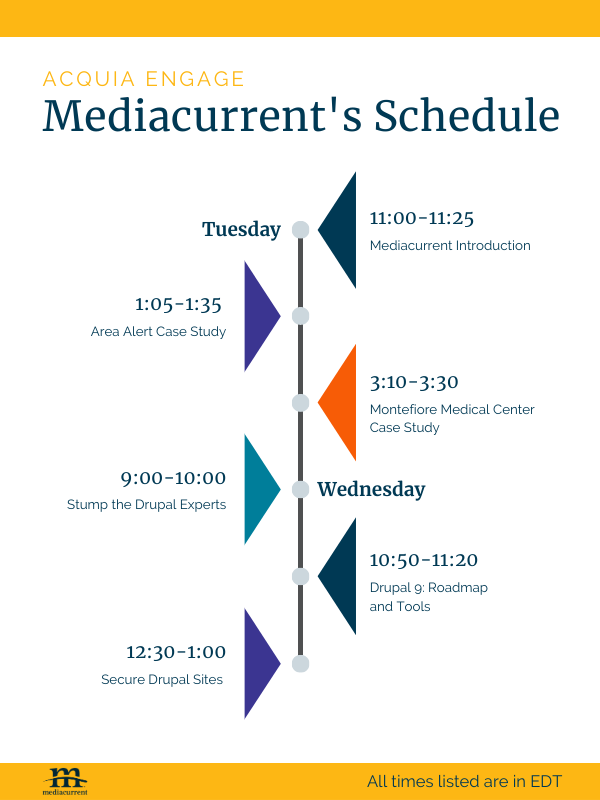 Acquia Engage Mediacurrent Schedule