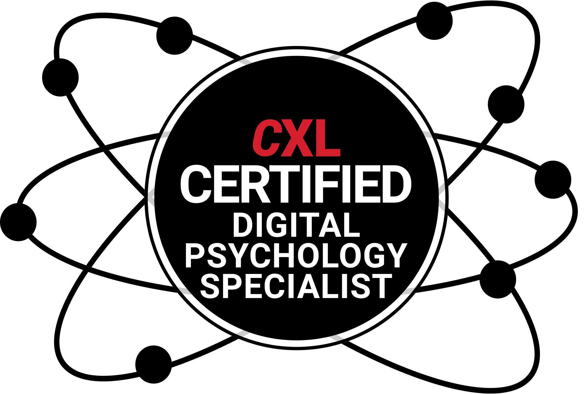 Digital Psychology Specialist CXM Certificate