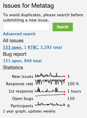 issue queue activity