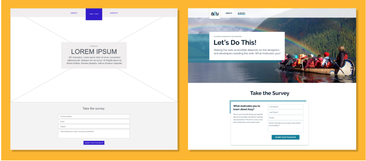 wireframe with lorem ipsum text and no graphics compared to a wireframe with added content and design elements