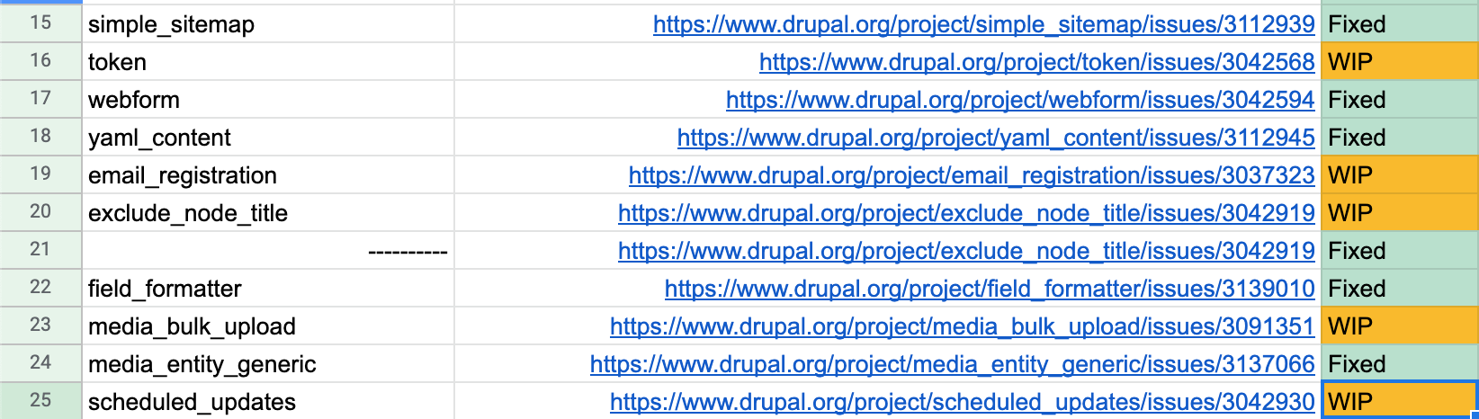 Tracking Drupal 9 issues in spreadsheet