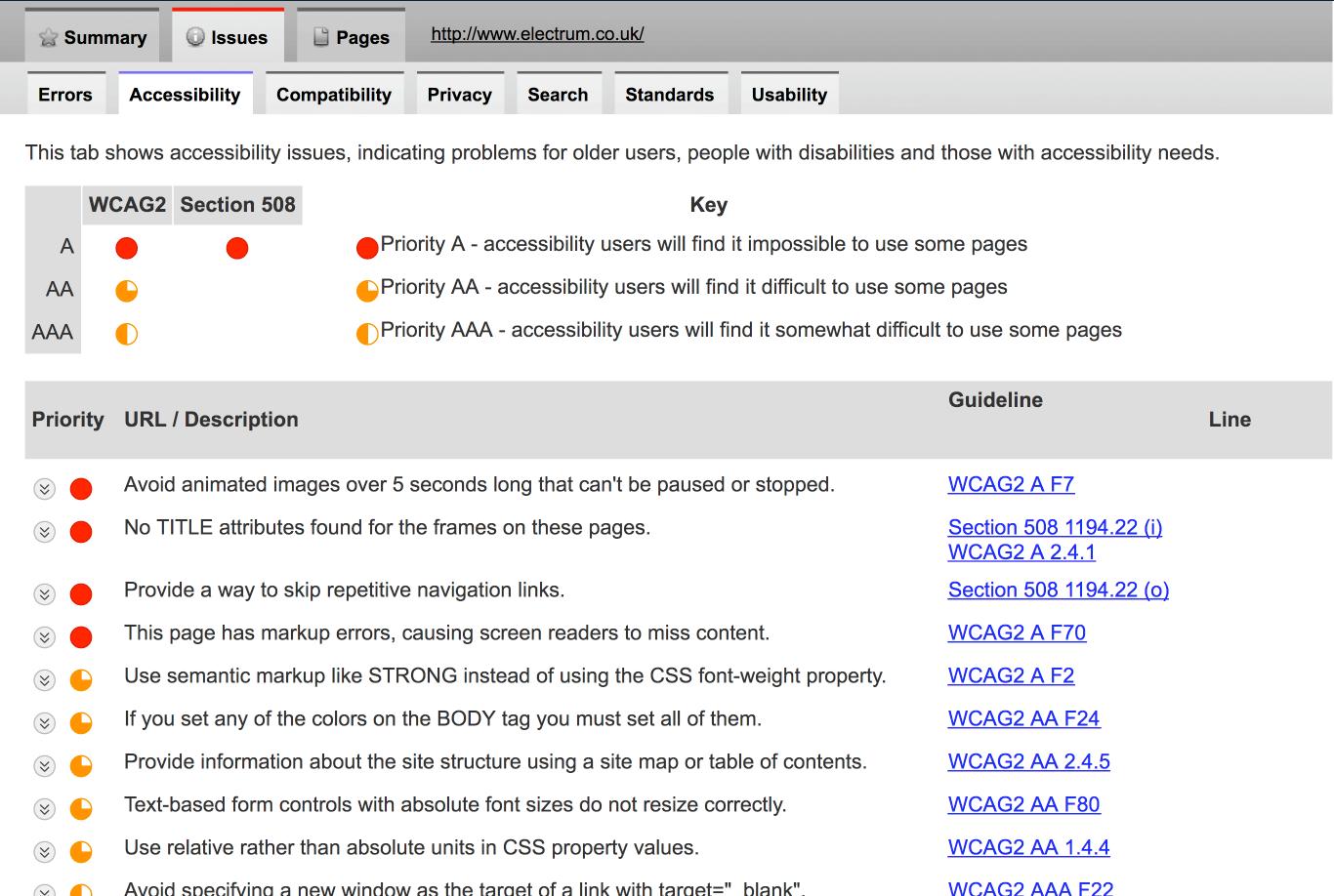 SortSite accessibility report tab