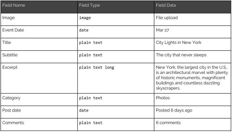 List of Example Component Fields