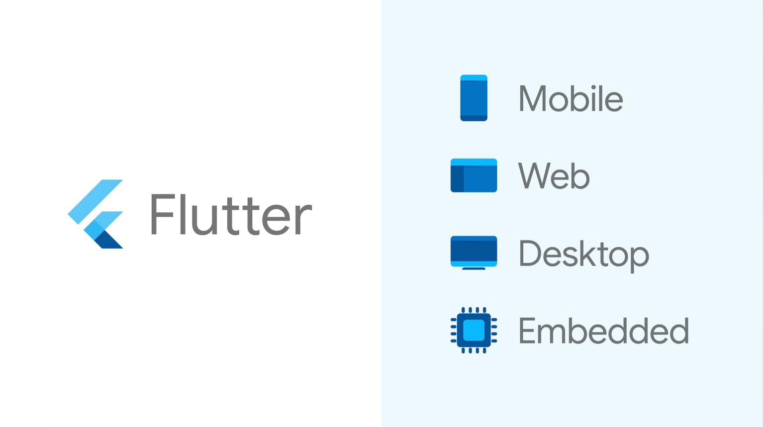 Cross-platform mobile application framework Flutter
