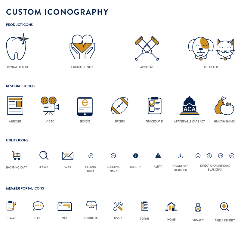 custom icons for products, resources, utility, and the member portal