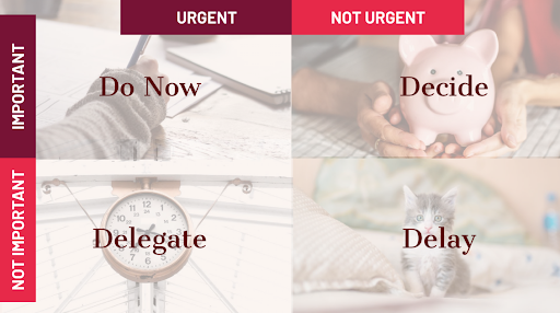 Matrix to rank urgency and importance (do now, decide, delegate, delay)