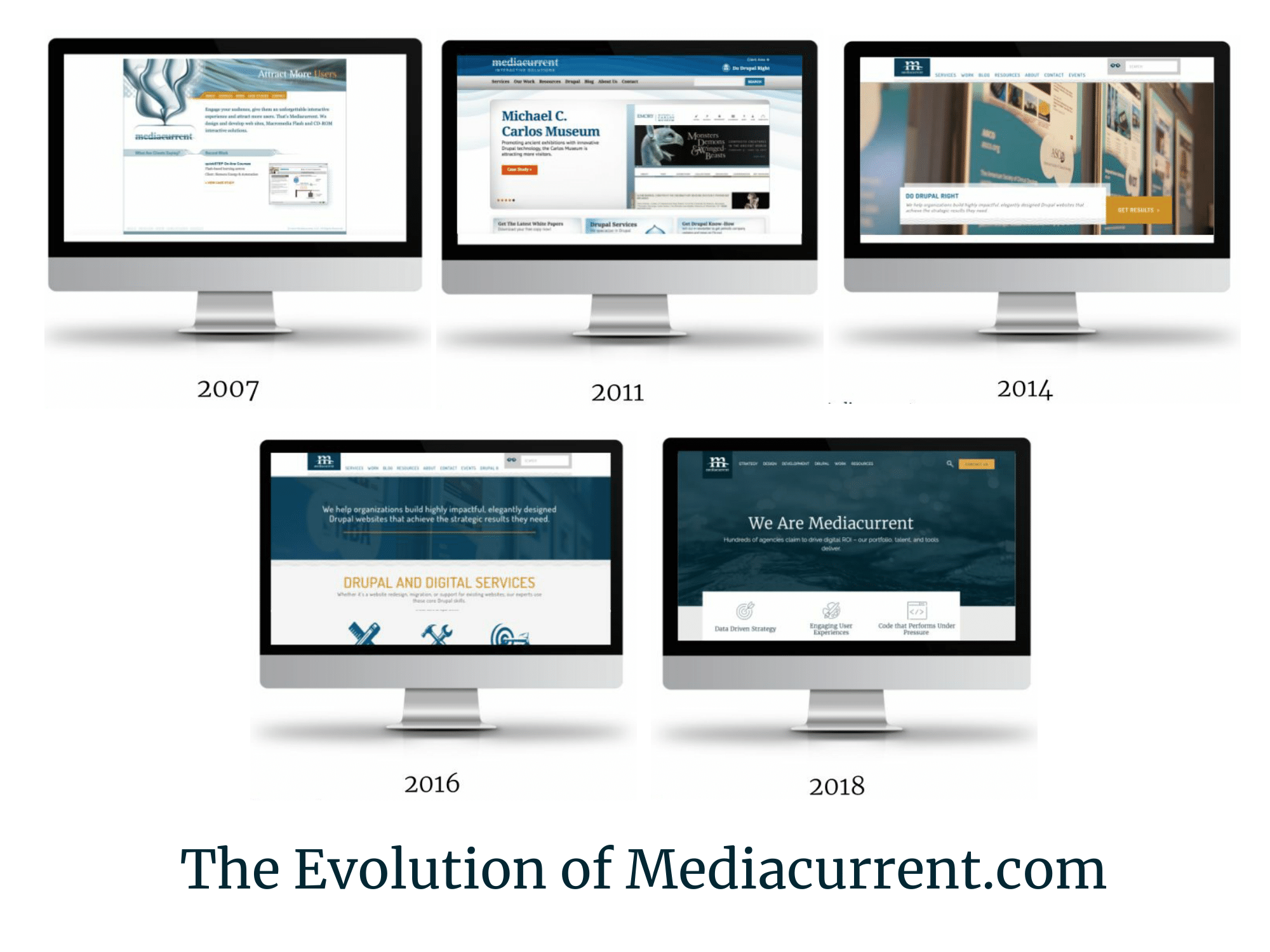 screenshots of the Mediacurrent.com homepage from 2007 to present