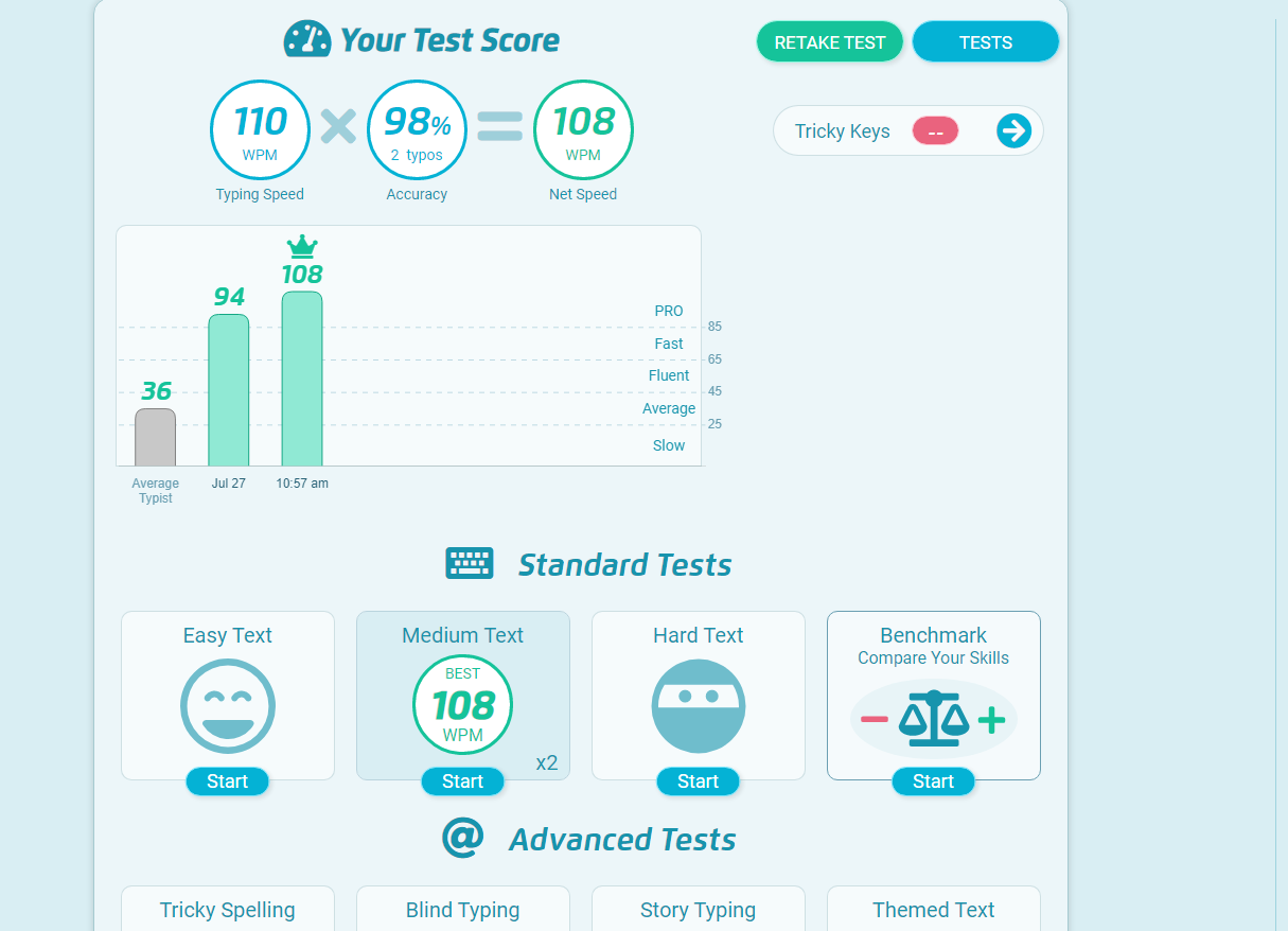 typing test results from TypingTest