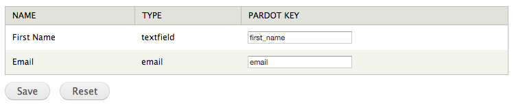 Pardot Webform Component Mapping