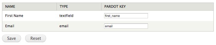 Pardot Webform Component Mapping